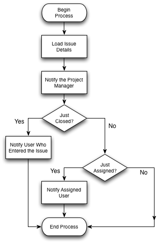 Example Workflow.png
